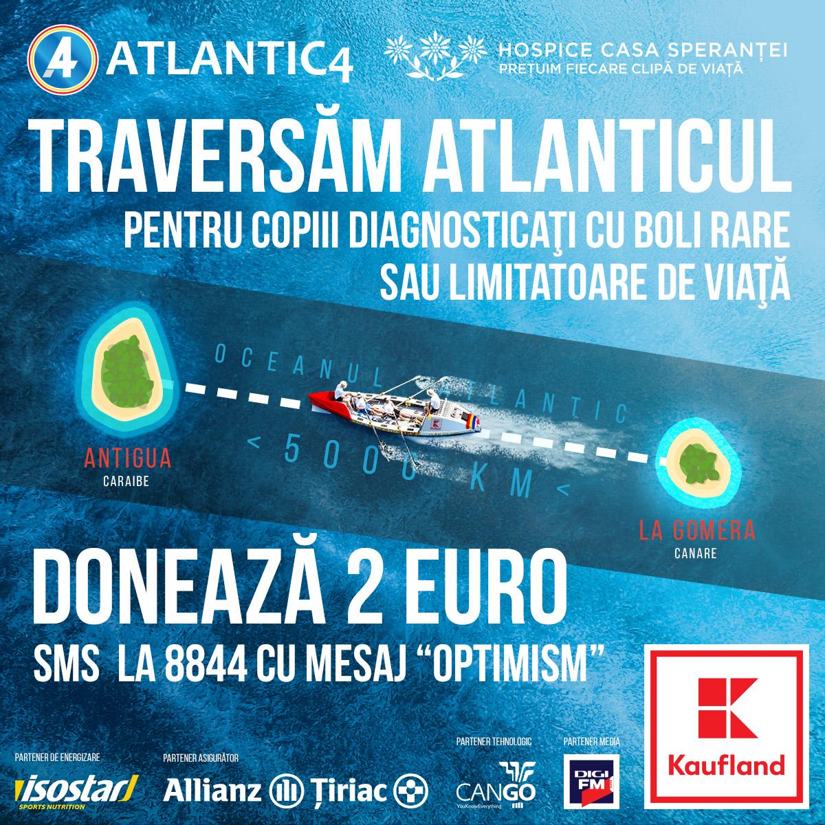 Tenerife Atlantic4